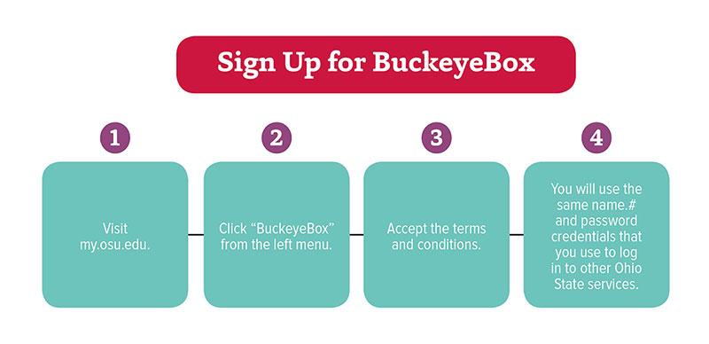 BuckeyeBoxSignUp.jpg