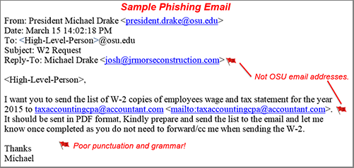 Sample 'spam' emails.