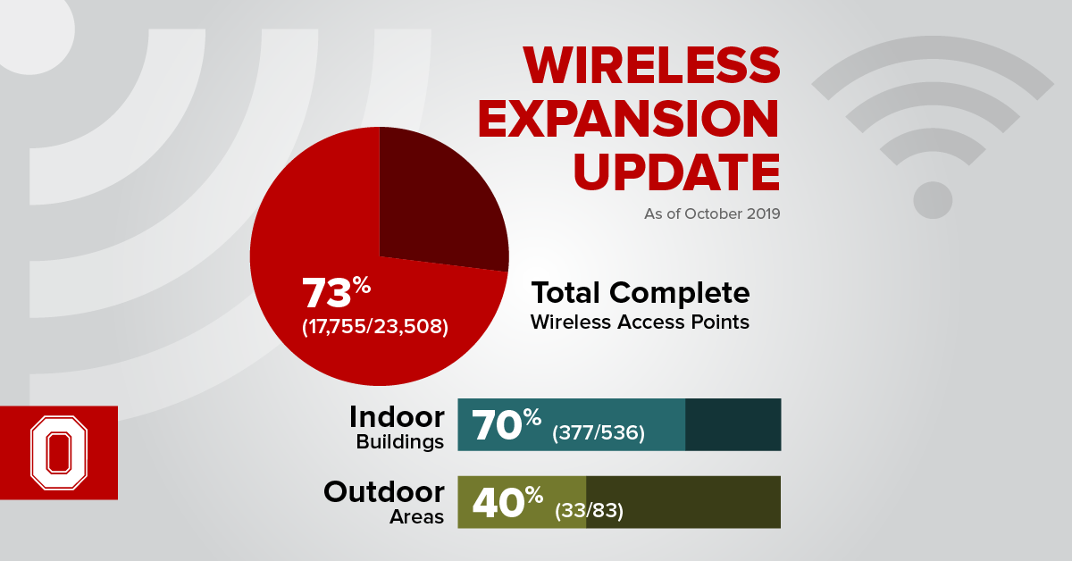 wireless-expansion-update-social.png